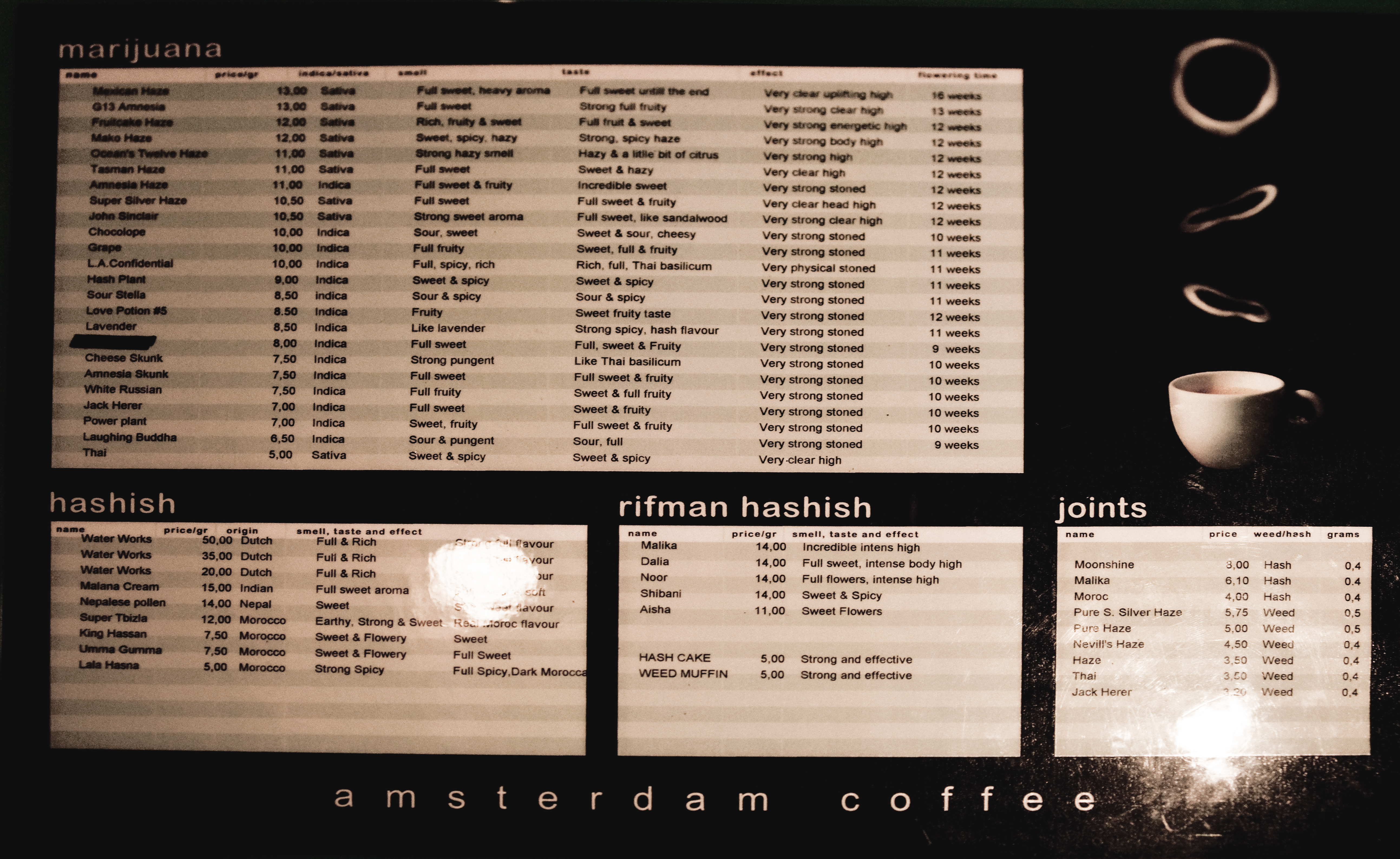 Cafe Amsterdam Menu